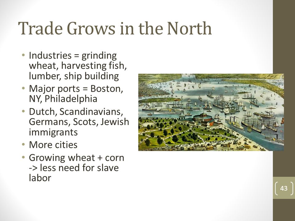 Trade Grows in the North