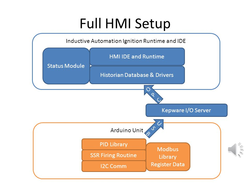 Full HMI Setup Inductive Automation Ignition Runtime and IDE