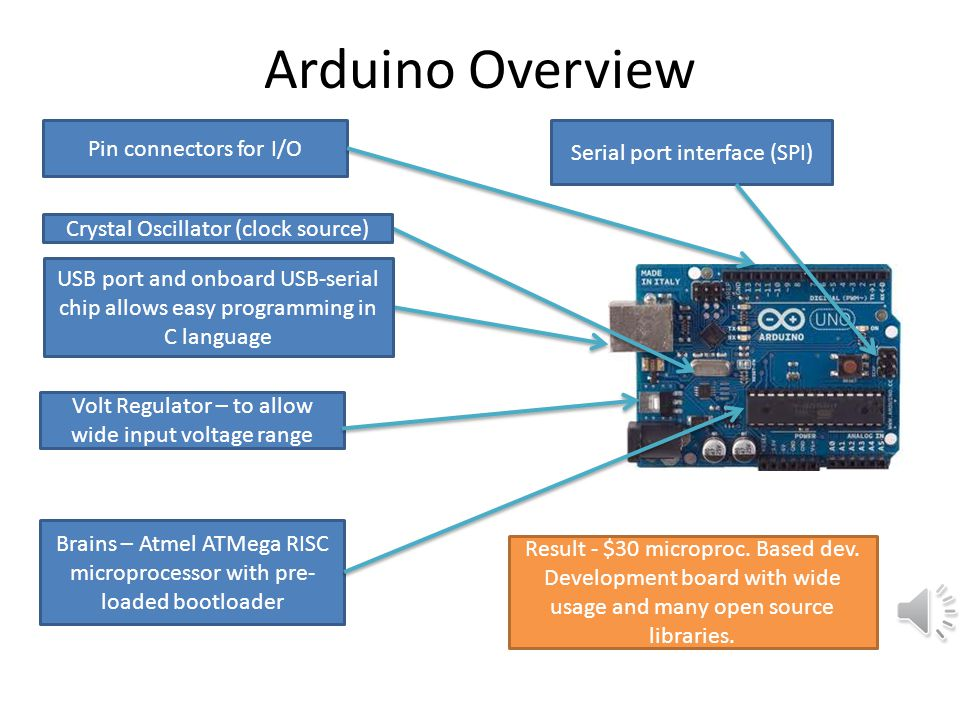 Arduino Overview Pin connectors for I/O Serial port interface (SPI)