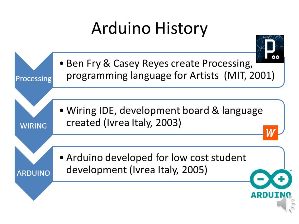 Arduino History Processing. Ben Fry & Casey Reyes create Processing, programming language for Artists (MIT, 2001)