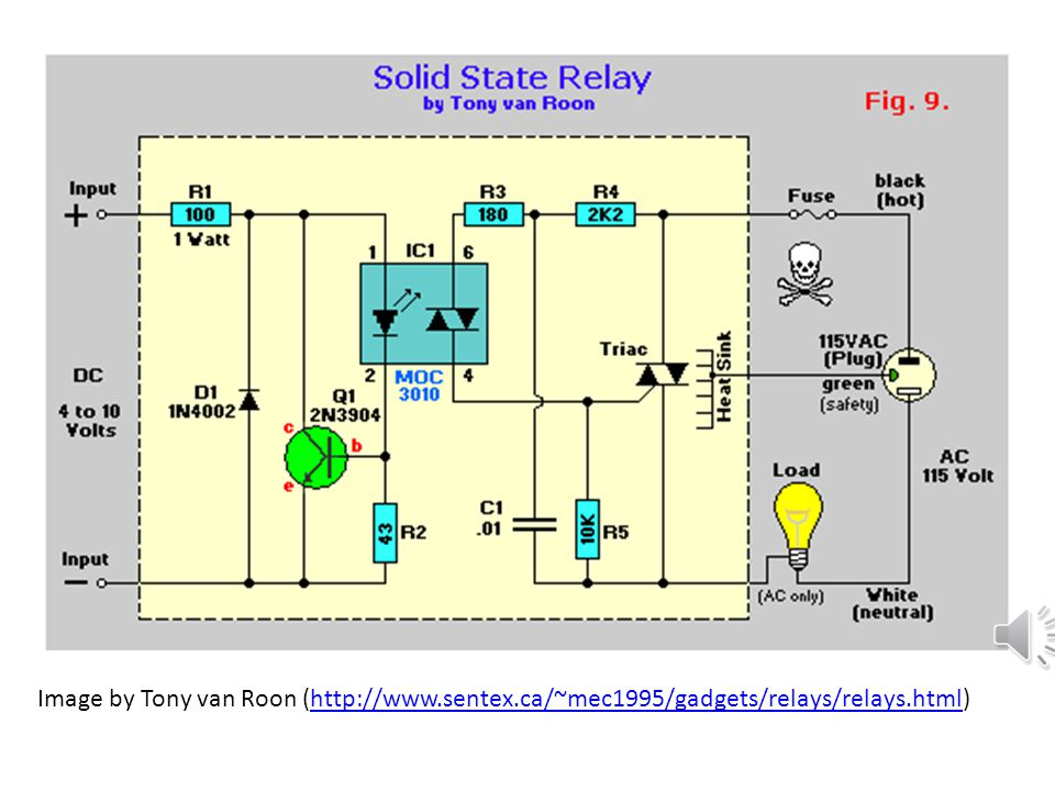 As you can see design for solid state relays have the trigger built in