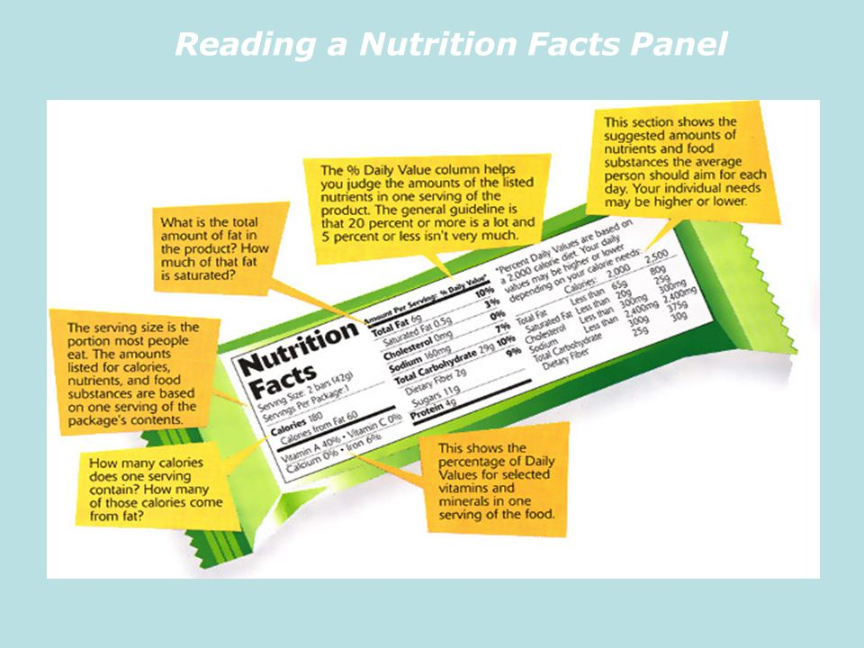 Reading a Nutrition Facts Panel