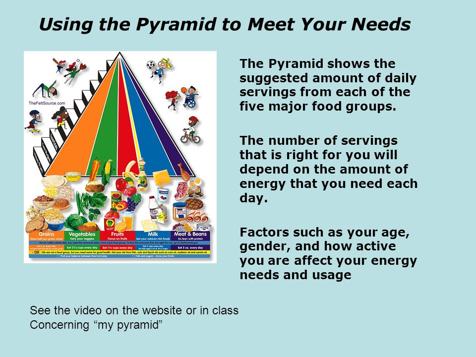 Using the Pyramid to Meet Your Needs