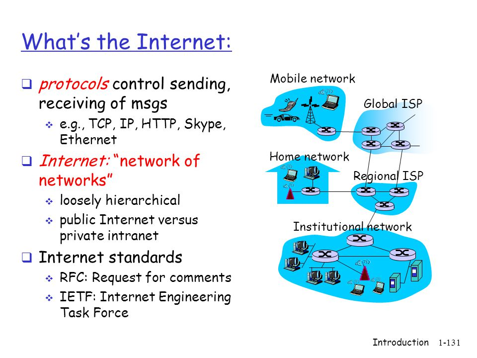 What's the Internet: protocols control sending, receiving of msgs
