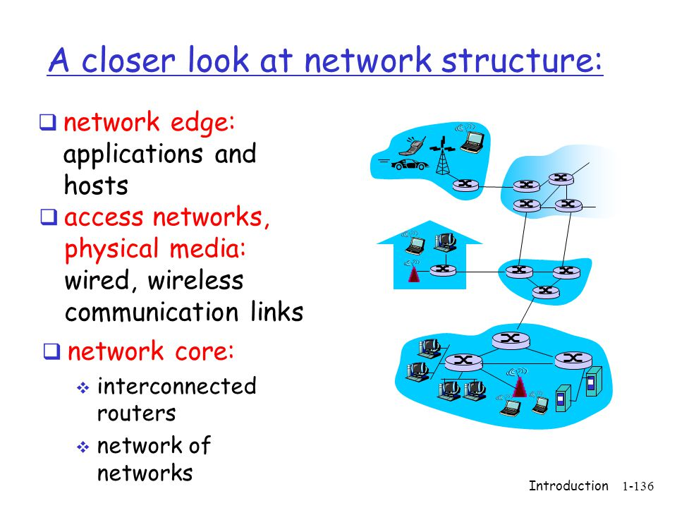 A closer look at network structure: