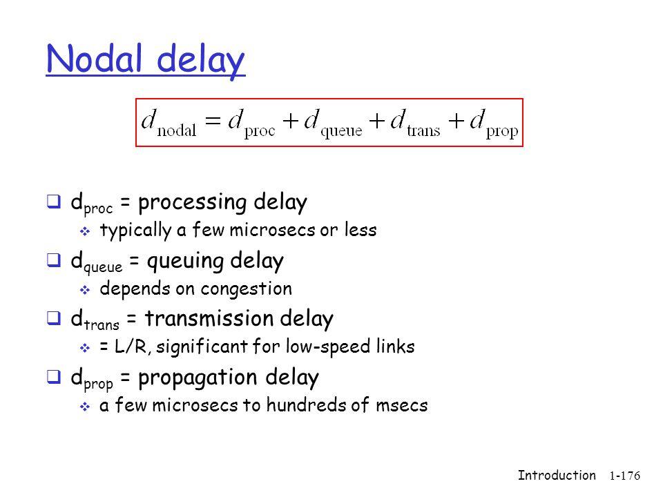 Nodal delay dproc = processing delay dqueue = queuing delay