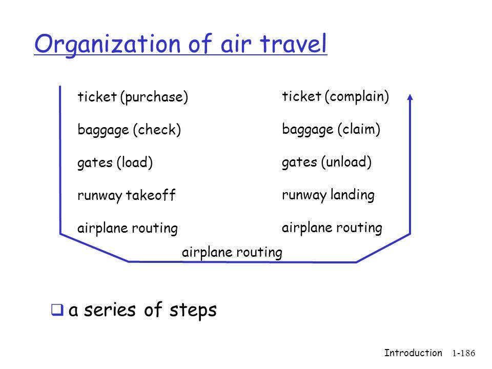 Organization of air travel