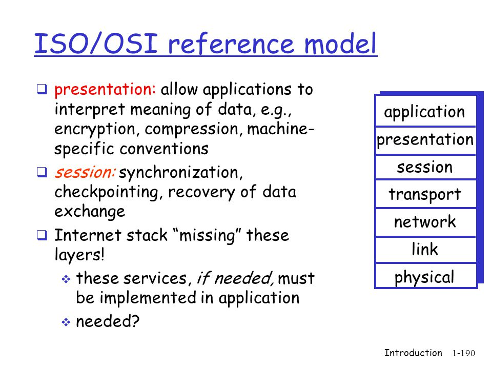 ISO/OSI reference model