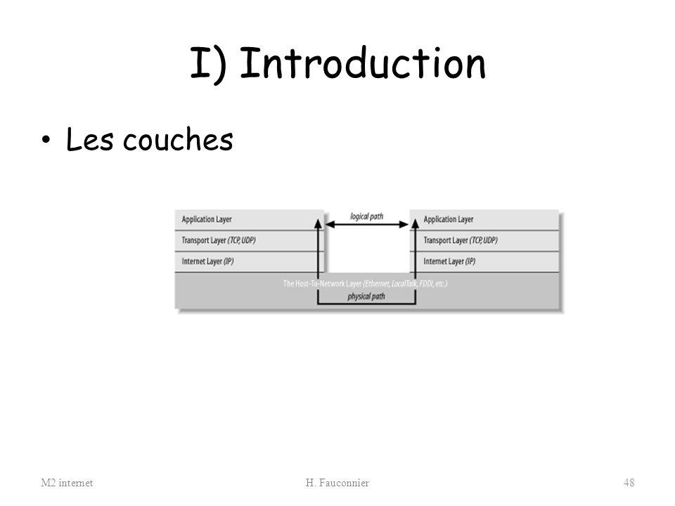 I) Introduction Les couches M2 internet H. Fauconnier