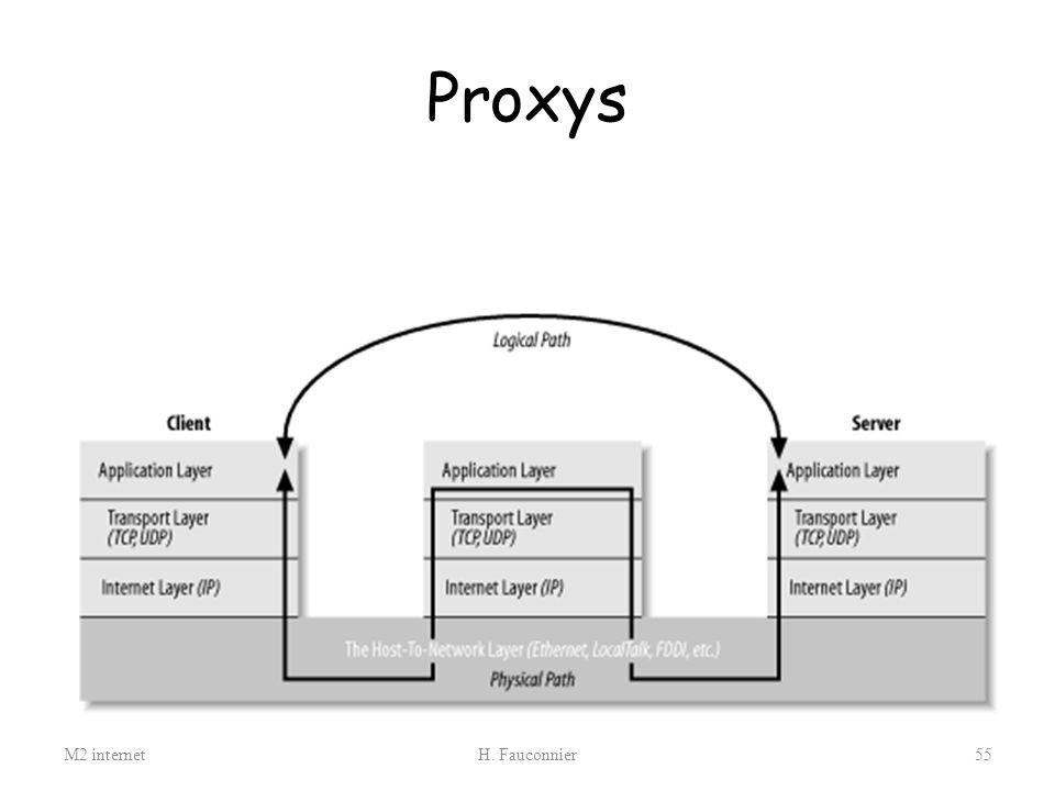 Proxys M2 internet H. Fauconnier