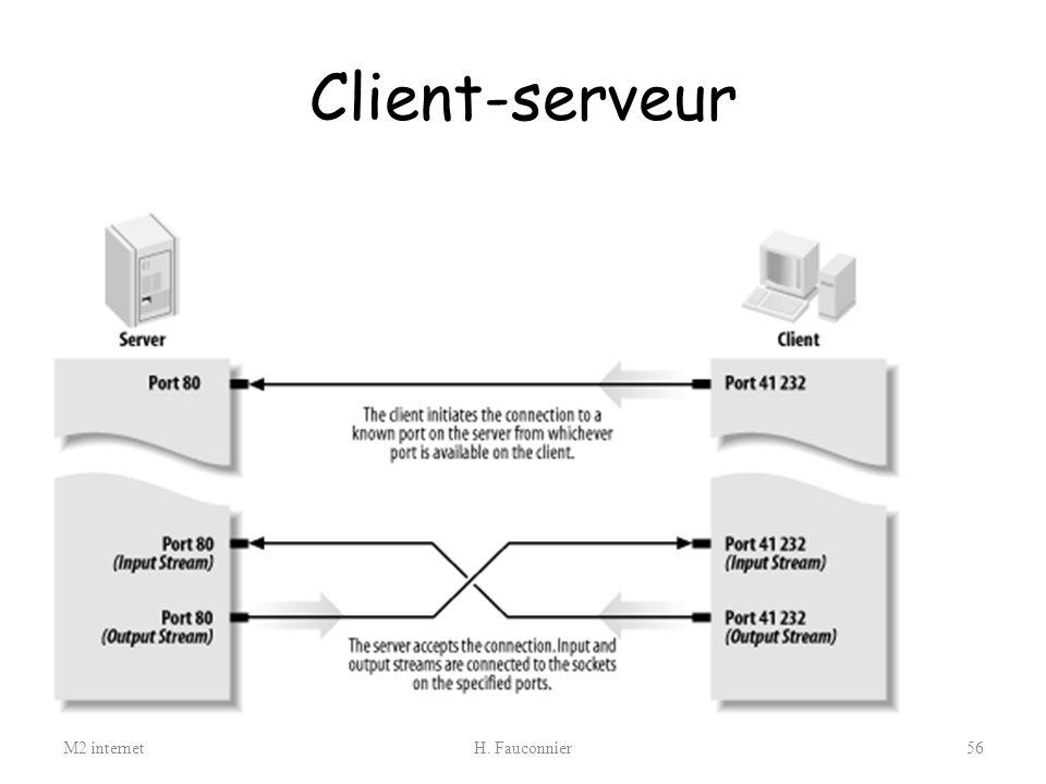 Client-serveur M2 internet H. Fauconnier
