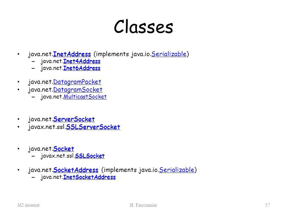 Classes java.net.InetAddress (implements java.io.Serializable)