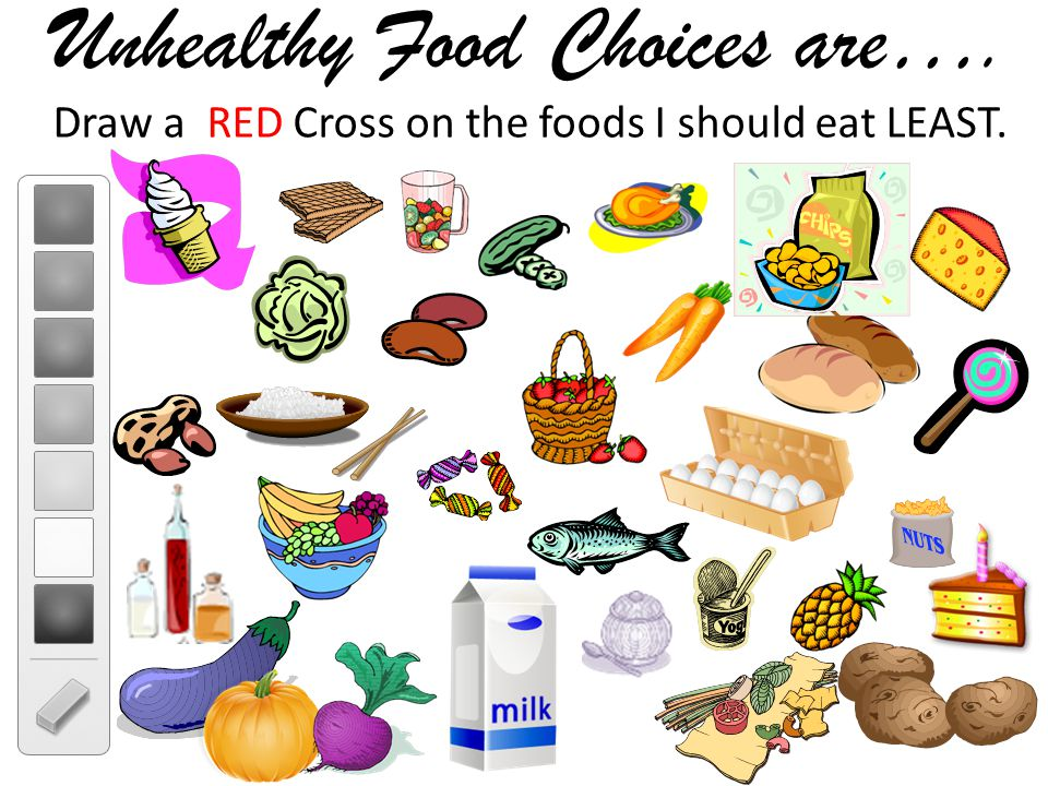 Unhealthy Food Choices are….