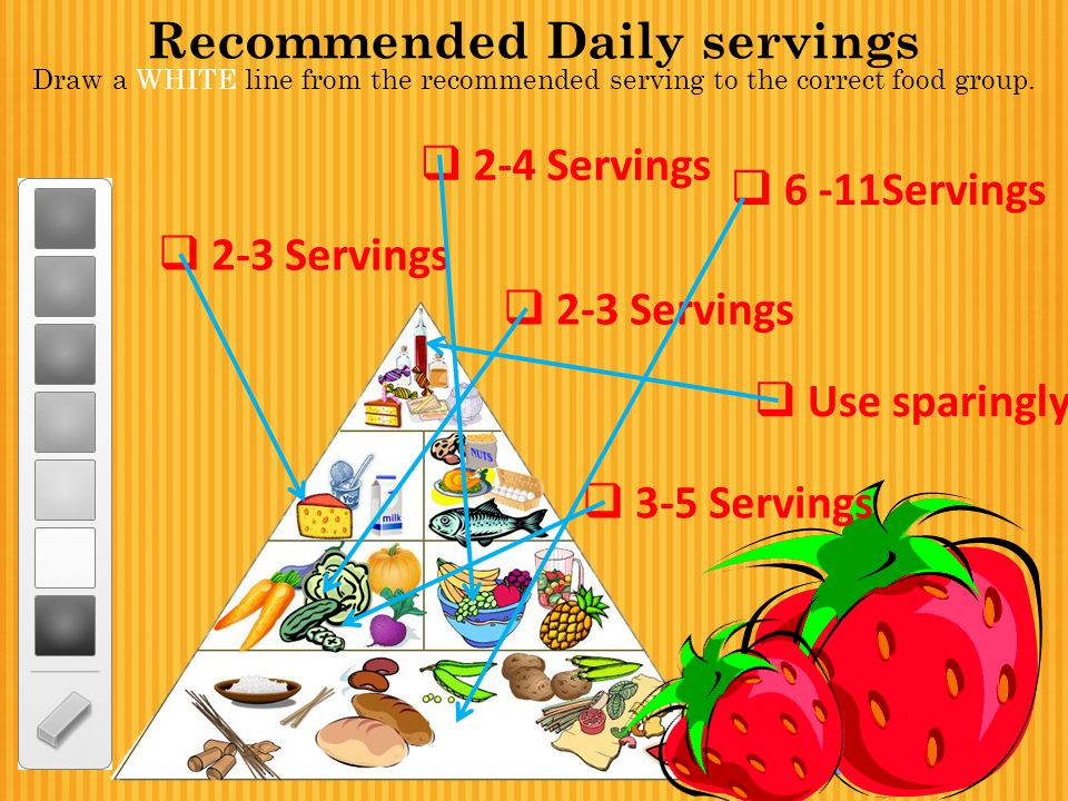 Recommended Daily servings