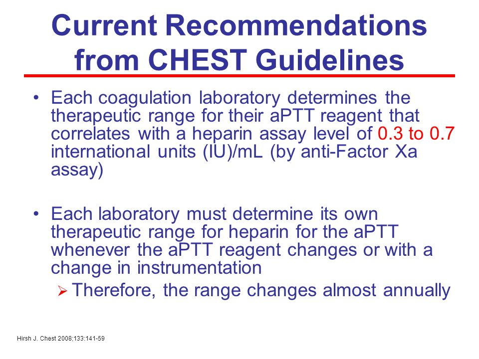 Current Recommendations from CHEST Guidelines