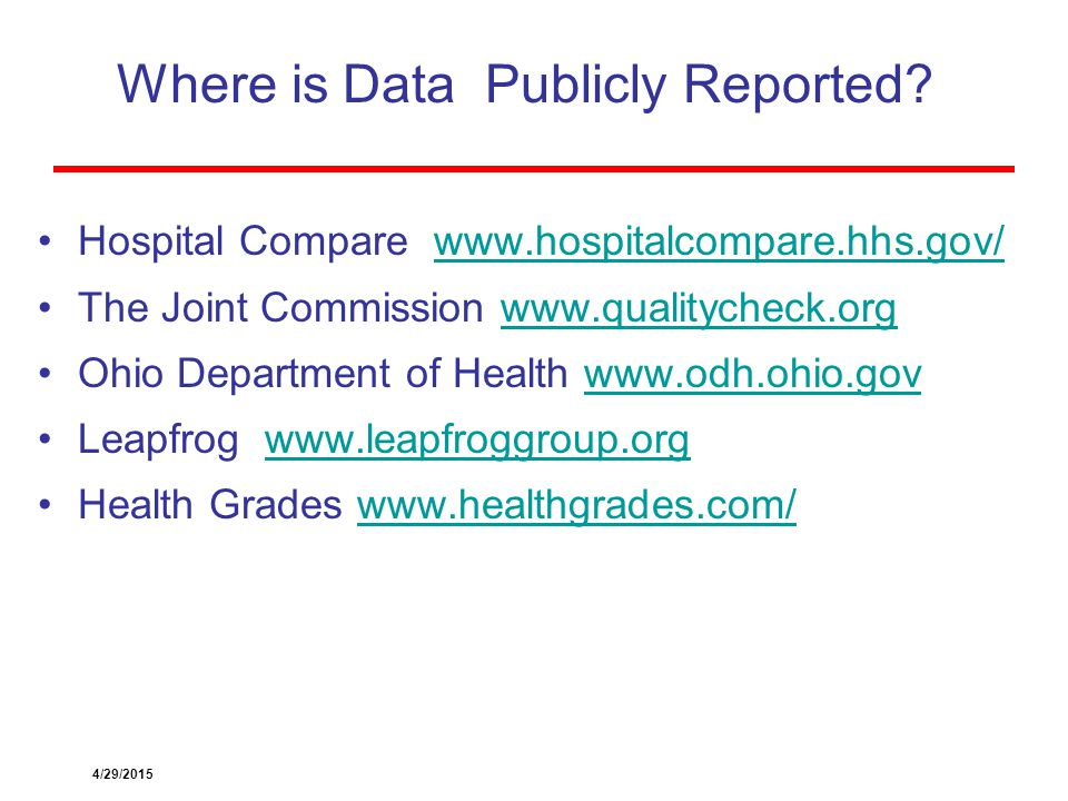 Where is Data Publicly Reported
