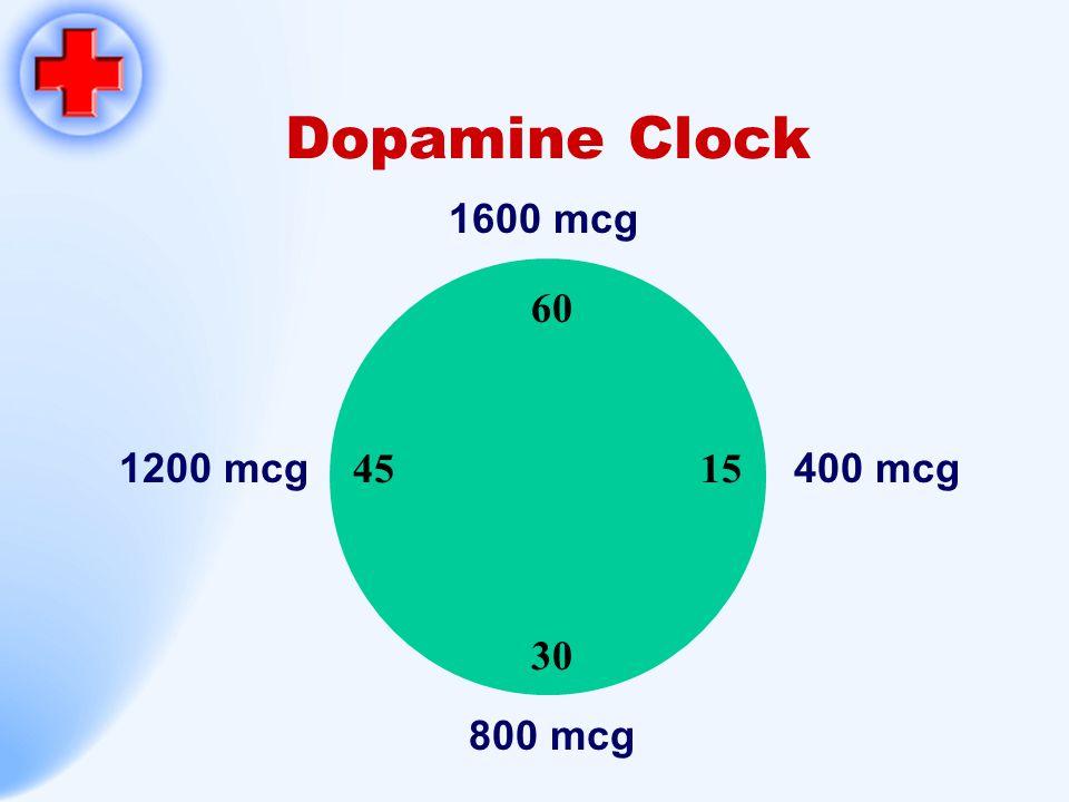 Dopamine Clock 1600 mcg 60 15 30 45 1200 mcg 400 mcg 800 mcg