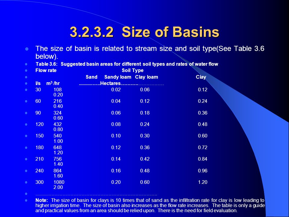 3.2.3.2 Size of Basins The size of basin is related to stream size and soil type(See Table 3.6 below).