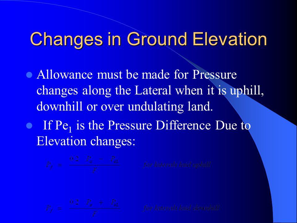 Changes in Ground Elevation