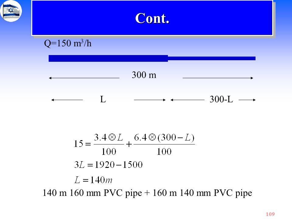 Cont. Q=150 m3/h 300 m L 300-L 140 m 160 mm PVC pipe + 160 m 140 mm PVC pipe