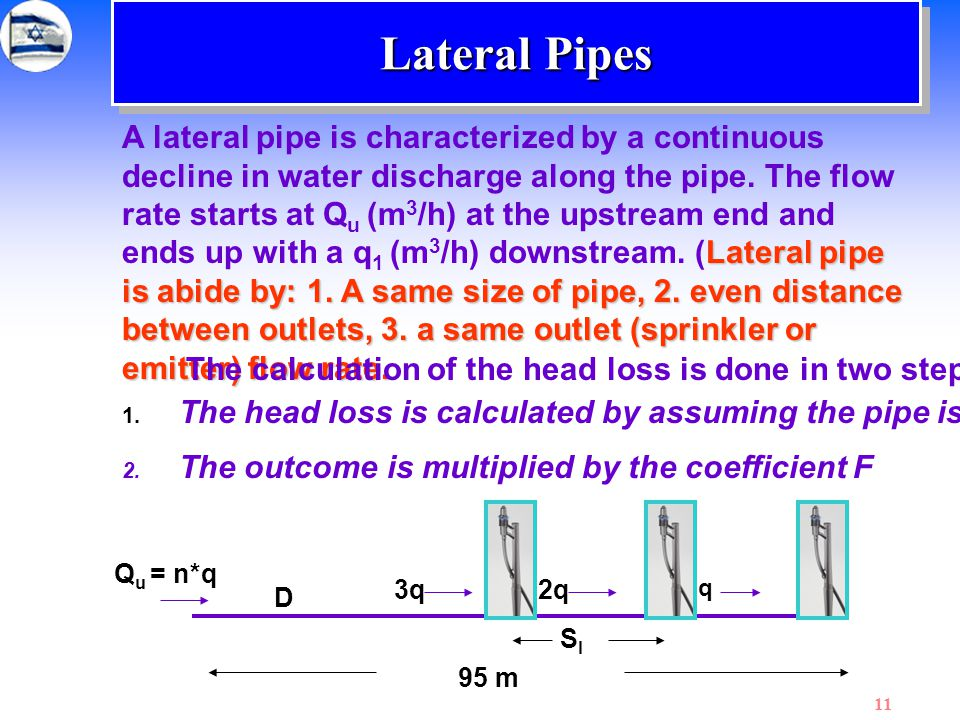 Lateral Pipes
