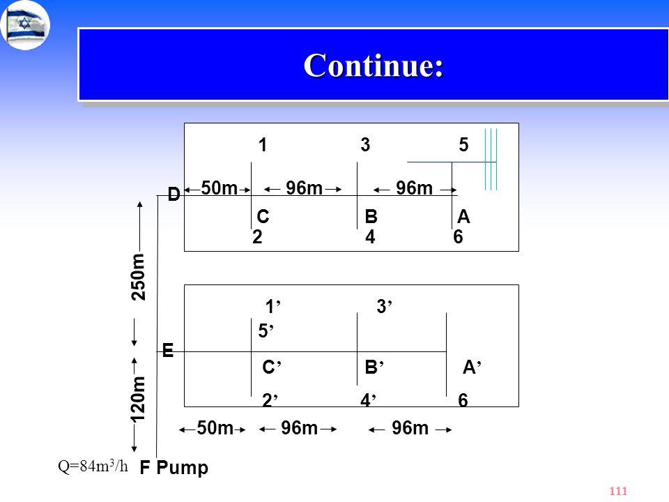 Continue: 1 3 5 1' 3' 5' 50m 96m 96m D C B A 2 4 6 250m E C' B' A'