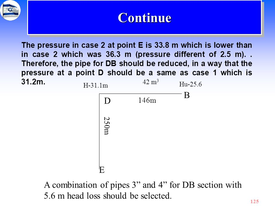 Continue B D E A combination of pipes 3 and 4 for DB section with