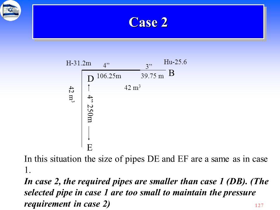 Case 2 H-31.2m. Hu-25.6. 4 3 B. D. 106.25m. 39.75 m. 42 m3. 42 m3. 4 250m. E.