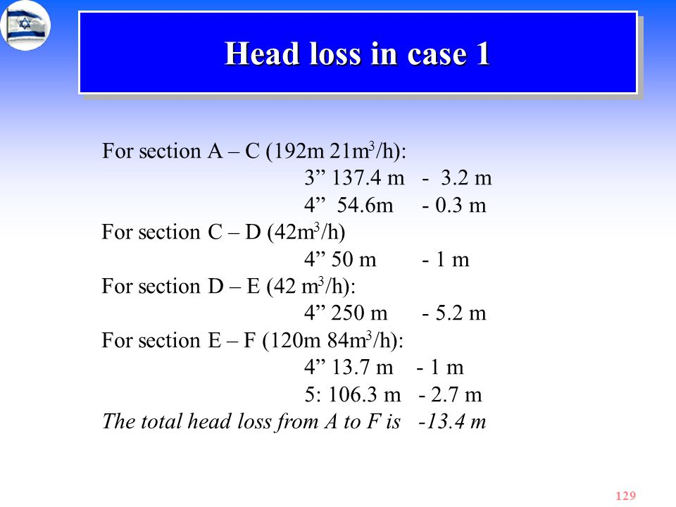 Head loss in case 1 For section A – C (192m 21m3/h):