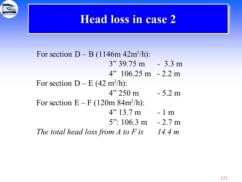 Head loss in case 2 For section D – B (1146m 42m3/h):