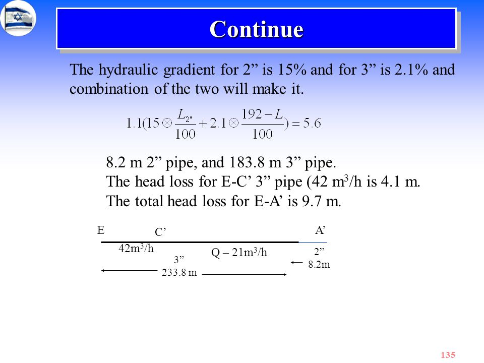 Continue The hydraulic gradient for 2 is 15% and for 3 is 2.1% and combination of the two will make it.