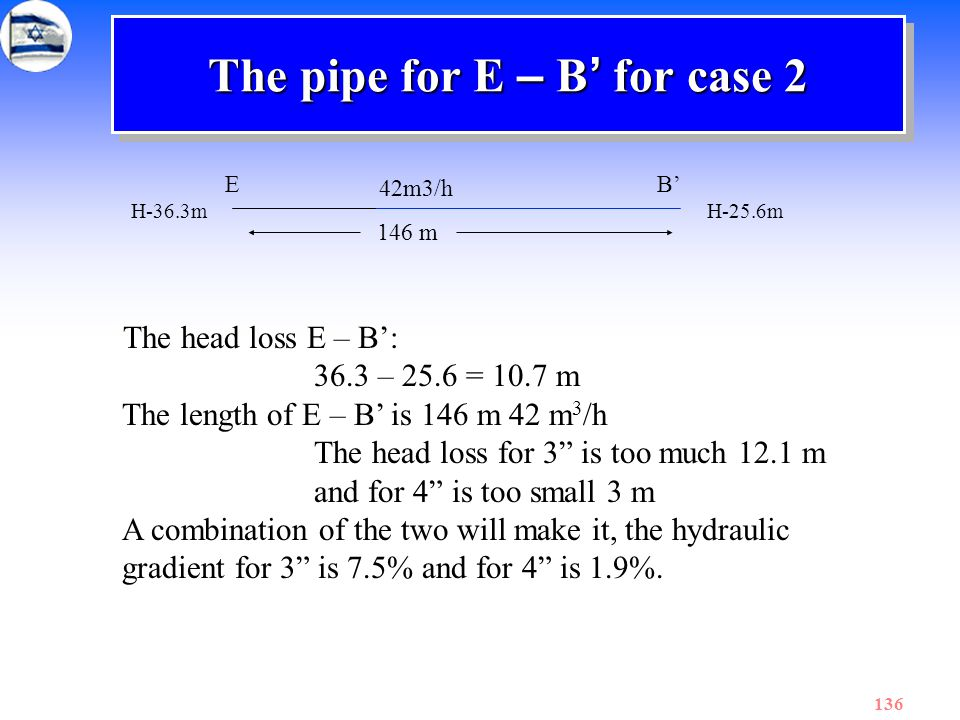 The pipe for E – B' for case 2