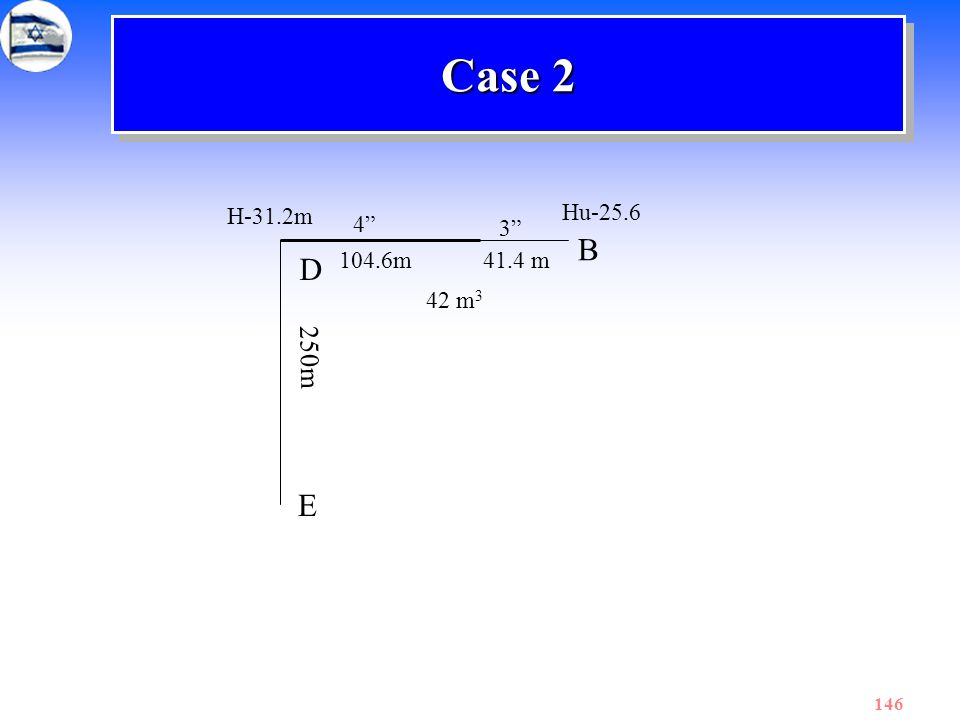 Case 2 H-31.2m Hu-25.6 4 3 B D 104.6m 41.4 m 42 m3 250m E