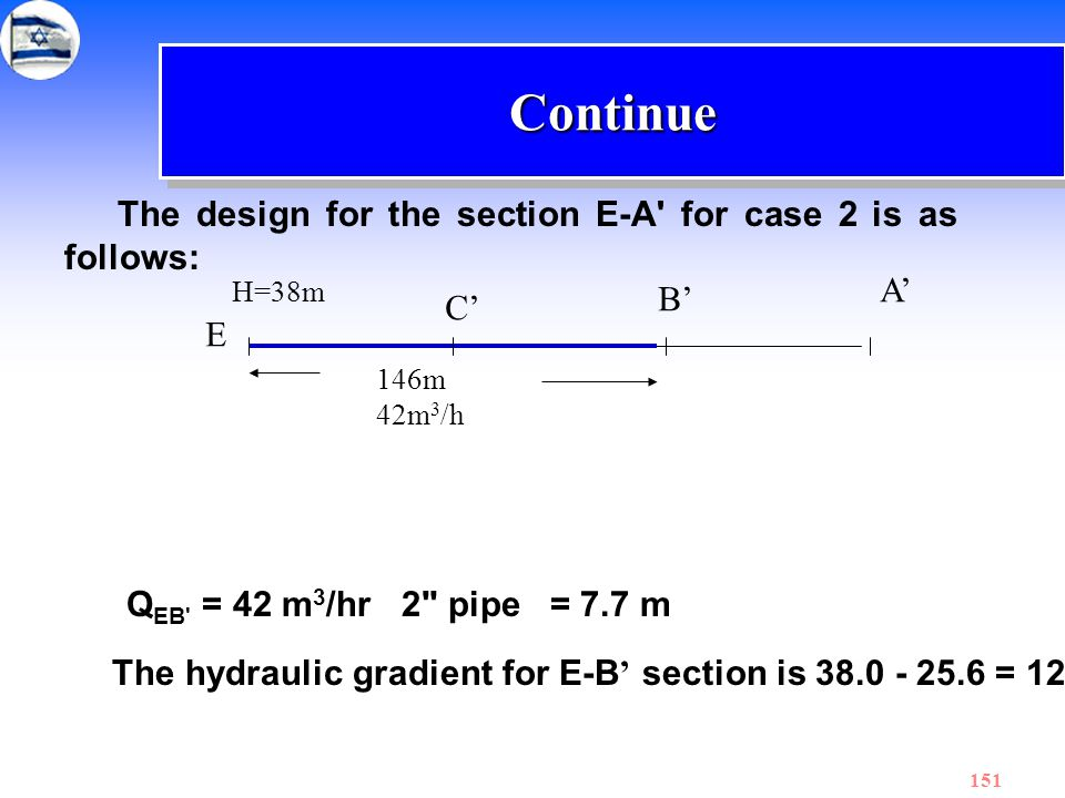 Continue The design for the section E-A for case 2 is as follows: A'