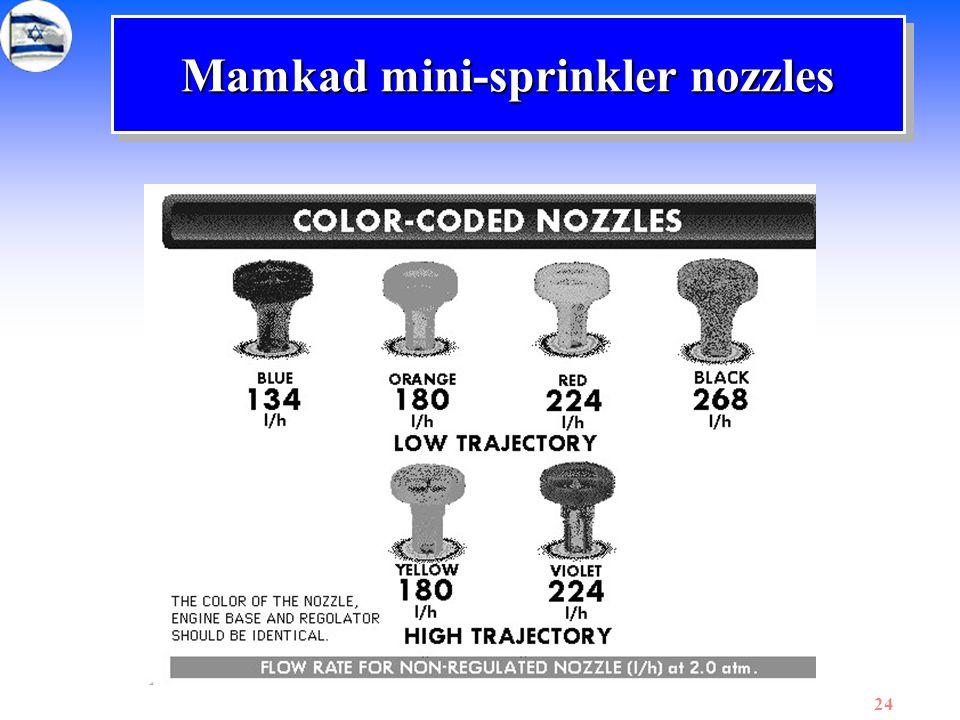 Mamkad mini-sprinkler nozzles