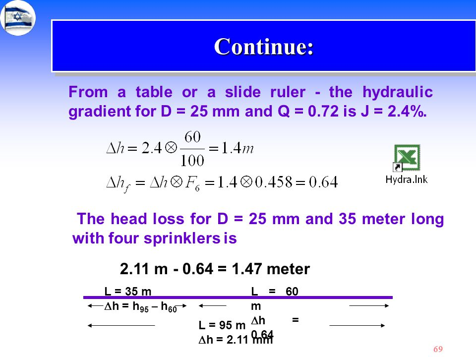 Continue: From a table or a slide ruler - the hydraulic gradient for D = 25 mm and Q = 0.72 is J = 2.4%.