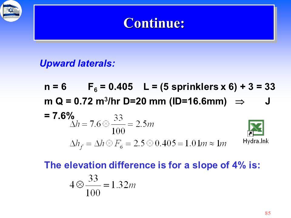 Continue: Upward laterals: