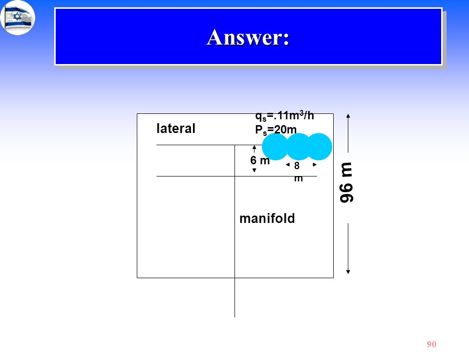 Answer: qs=.11m3/h Ps=20m lateral 6 m 8m 96 m manifold