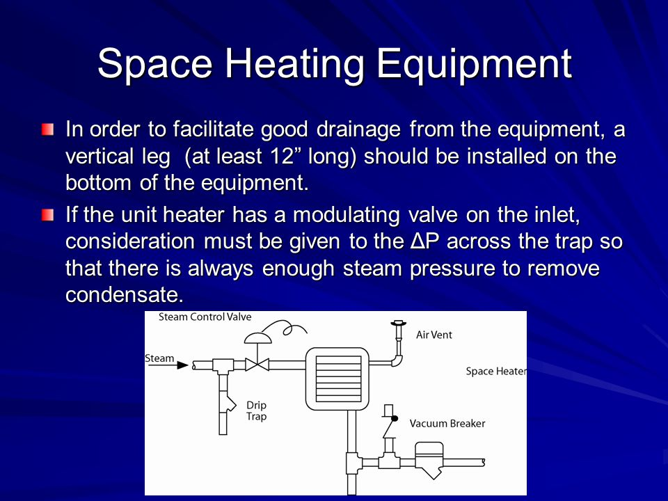 Space Heating Equipment