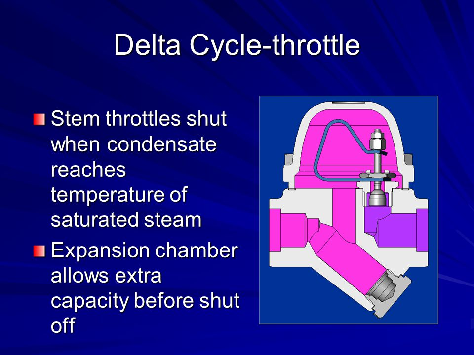 Delta Cycle-throttle Stem throttles shut when condensate reaches temperature of saturated steam.
