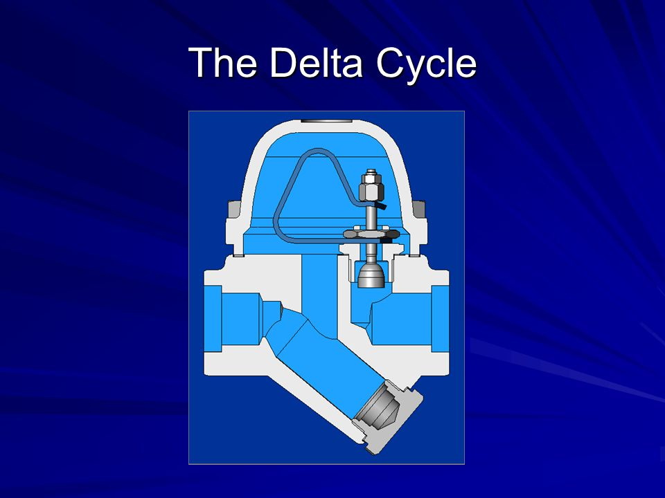 The Delta Cycle