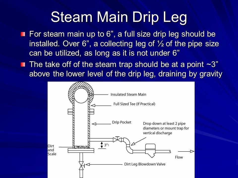 Steam Main Drip Leg
