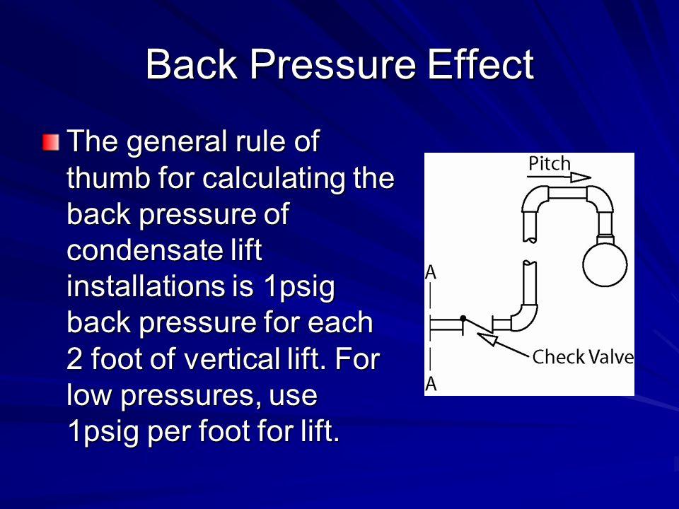 Back Pressure Effect