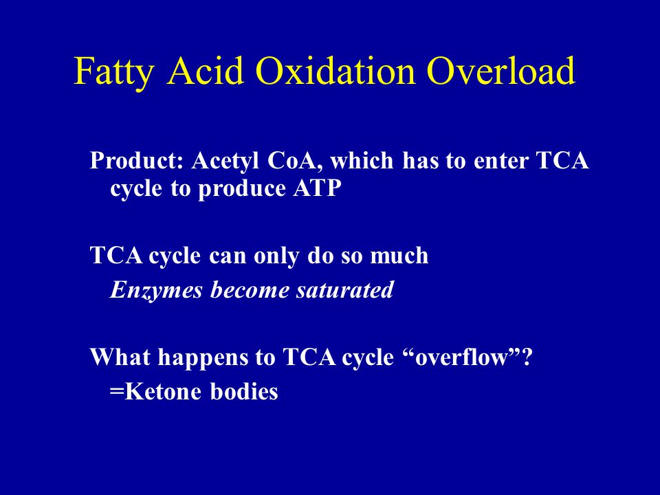 Fatty Acid Oxidation Overload