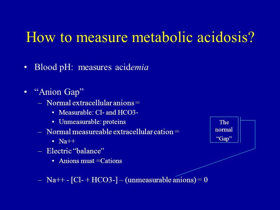 How to measure metabolic acidosis