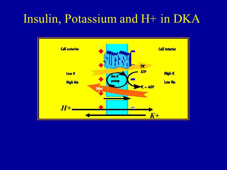 Insulin, Potassium and H+ in DKA