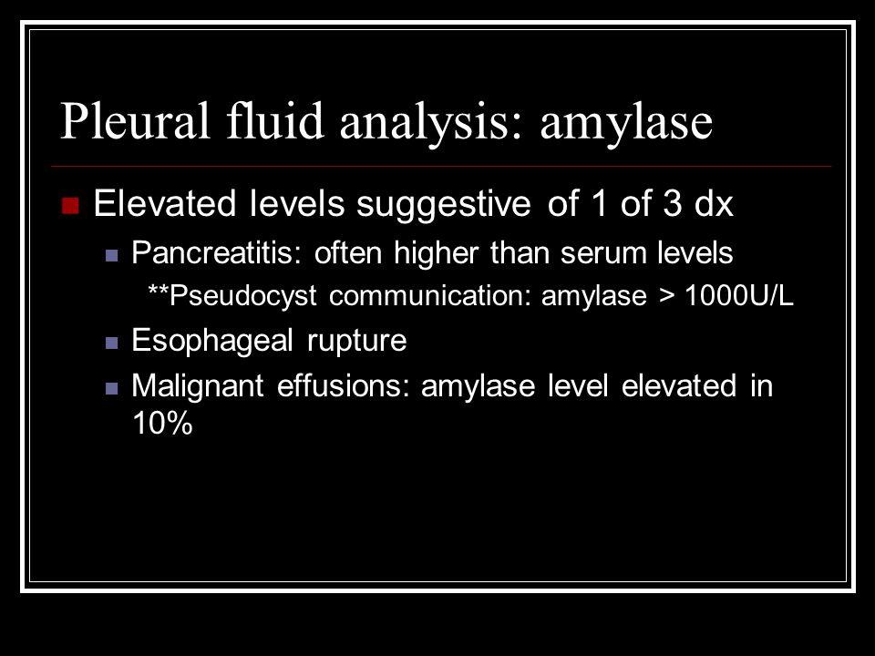 Pleural fluid analysis: amylase