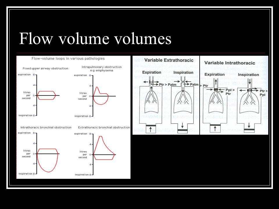 Flow volume volumes