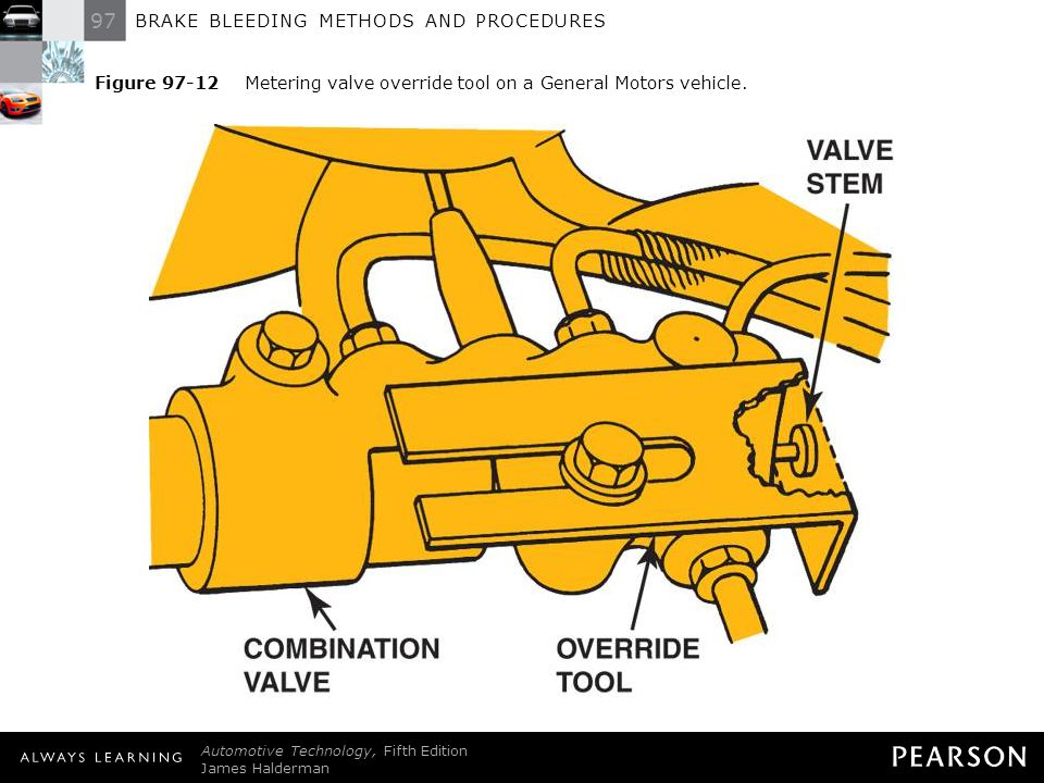 Figure 97-12 Metering valve override tool on a General Motors vehicle.