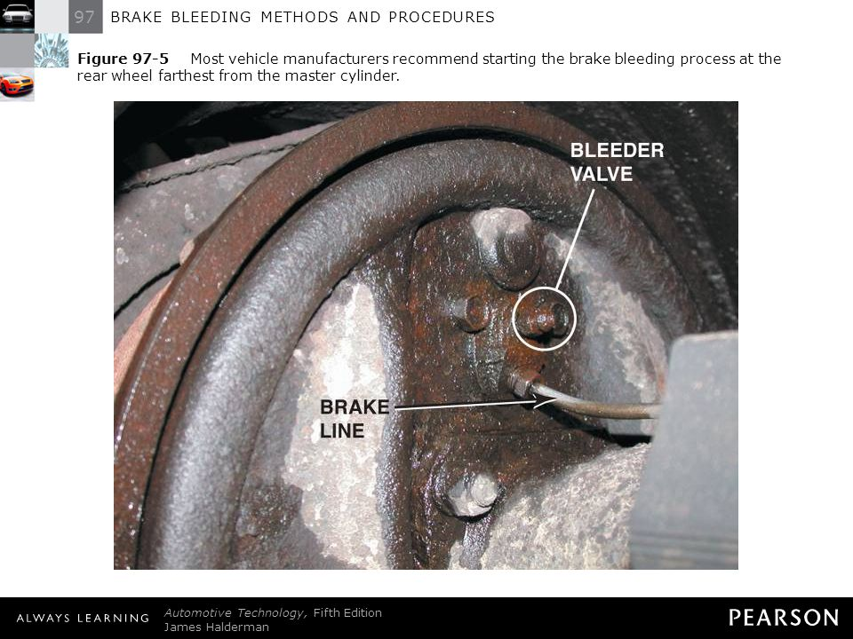 Figure 97-5 Most vehicle manufacturers recommend starting the brake bleeding process at the rear wheel farthest from the master cylinder.